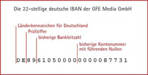 GFE Media GmbH White Papers   GFE Media Blog
