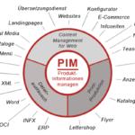 pim-produkt-informations-system